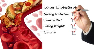 Food Should You Avoid If You Have High Cholesterol
